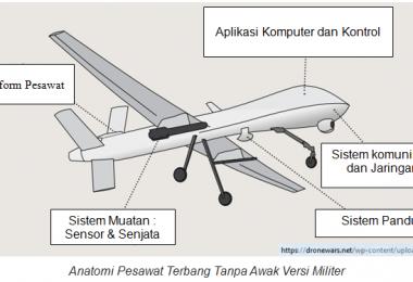 Milatary Drone